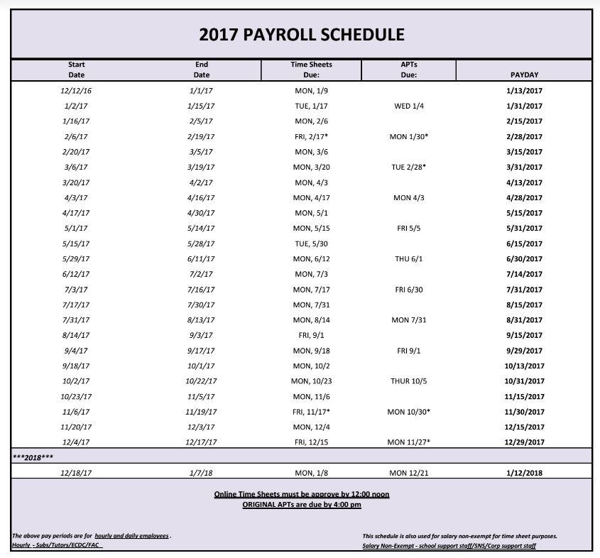 payroll-2017
